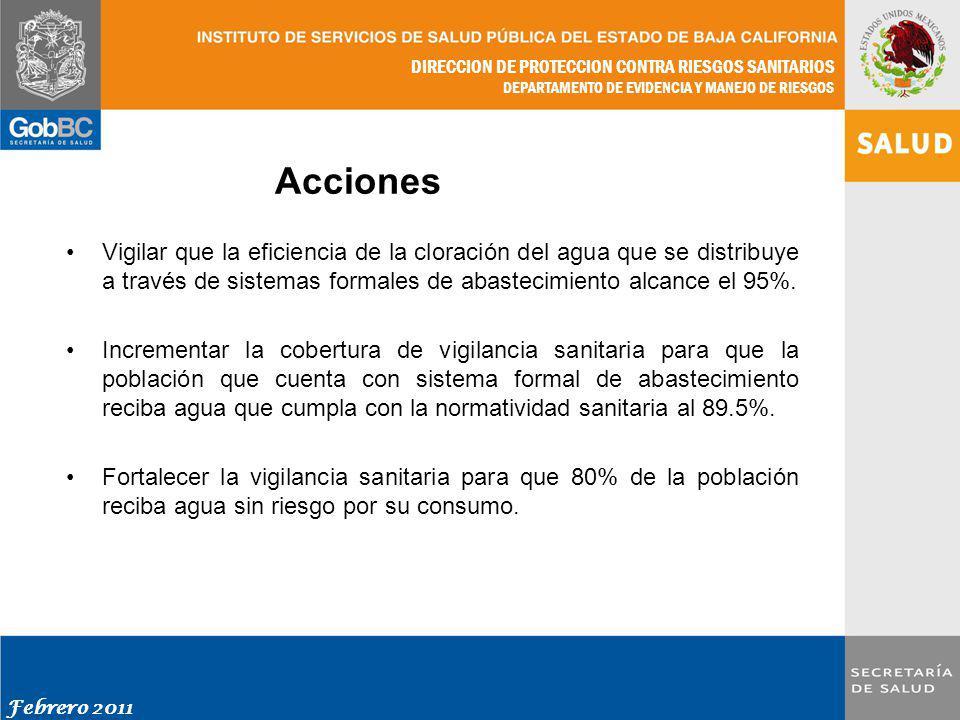 DIRECCION DE PROTECCION CONTRA RIESGOS SANITARIOS DEPARTAMENTO DE EVIDENCIA Y MANEJO DE RIESGOS Febrero 2011 Acciones Vigilar que la eficiencia de la