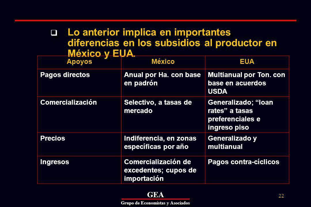 GEAGEA Grupo de Economistas y Asociados 22 Lo anterior implica en importantes diferencias en los subsidios al productor en México y EUA.