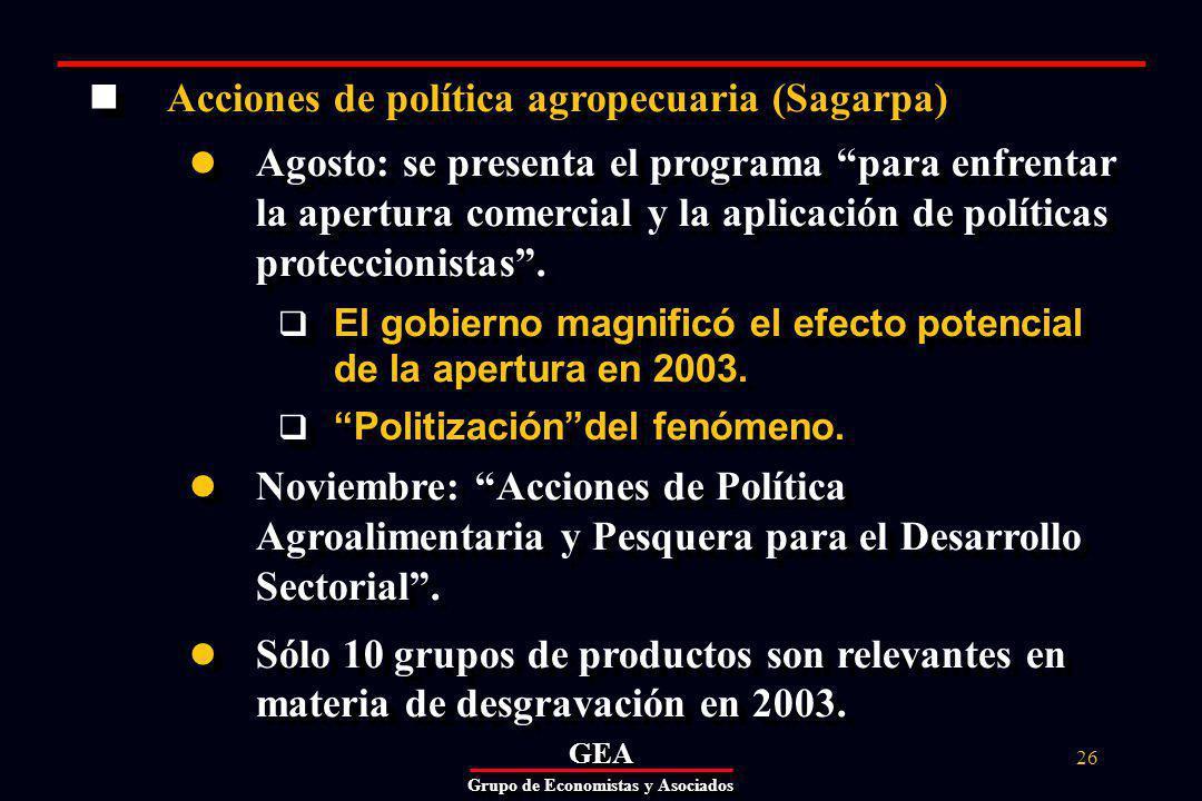 GEAGEA Grupo de Economistas y Asociados 26 Acciones de política agropecuaria (Sagarpa) Agosto: se presenta el programa para enfrentar la apertura comercial y la aplicación de políticas proteccionistas.