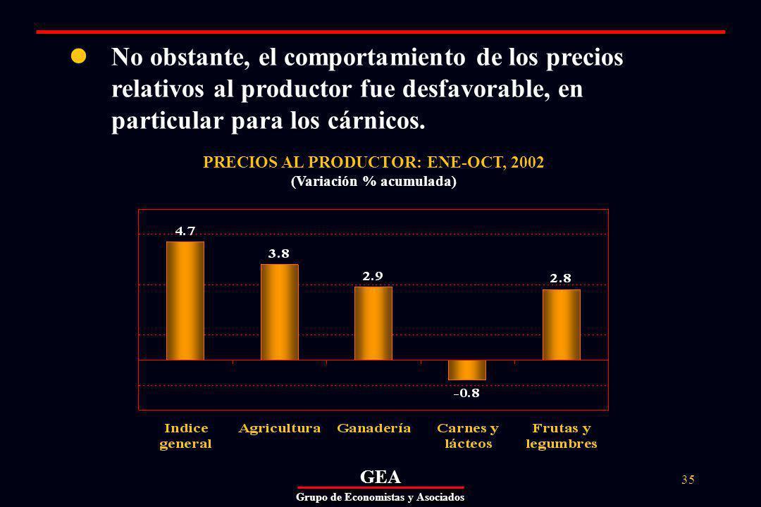 GEAGEA Grupo de Economistas y Asociados 35 PRECIOS AL PRODUCTOR: ENE-OCT, 2002 (Variación % acumulada) No obstante, el comportamiento de los precios relativos al productor fue desfavorable, en particular para los cárnicos.