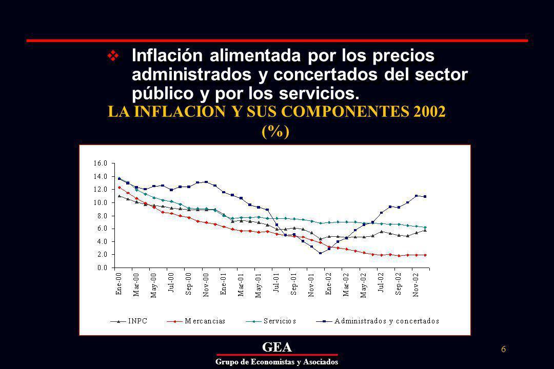 GEAGEA Grupo de Economistas y Asociados 27 Sectores potencialmente afectados: POLITICA COMERCIAL VIGENTE EN 2002 ProductoArancel/restricción Porcinos vivos Carne de puerco Aves sin trocear, hígados y trozos de ave Pavos Huevo Papas Cebollas Manzana Aguacate Cebada Malta 20% (cuota) 10%-20% (arancel-cuota) 49.4% (cupo) 25.2% 5.0% 20.0% 10.0% 20.0% 128.0% 175.0% Diferencias importantes en la situación productiva y competitiva (con el exterior) de los sectores: prospectiva no retrospectiva.