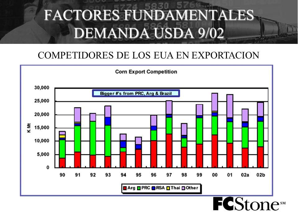 FACTORES FUNDAMENTALES DEMANDA USDA 9/02 COMPETIDORES DE LOS EUA EN EXPORTACION