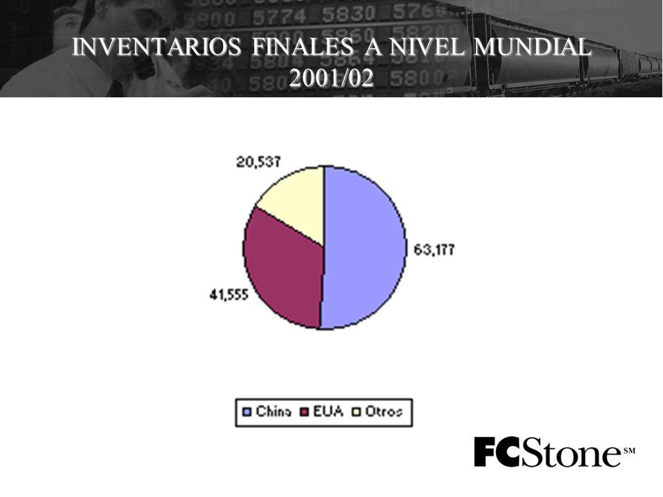 INVENTARIOS FINALES A NIVEL MUNDIAL 2001/02
