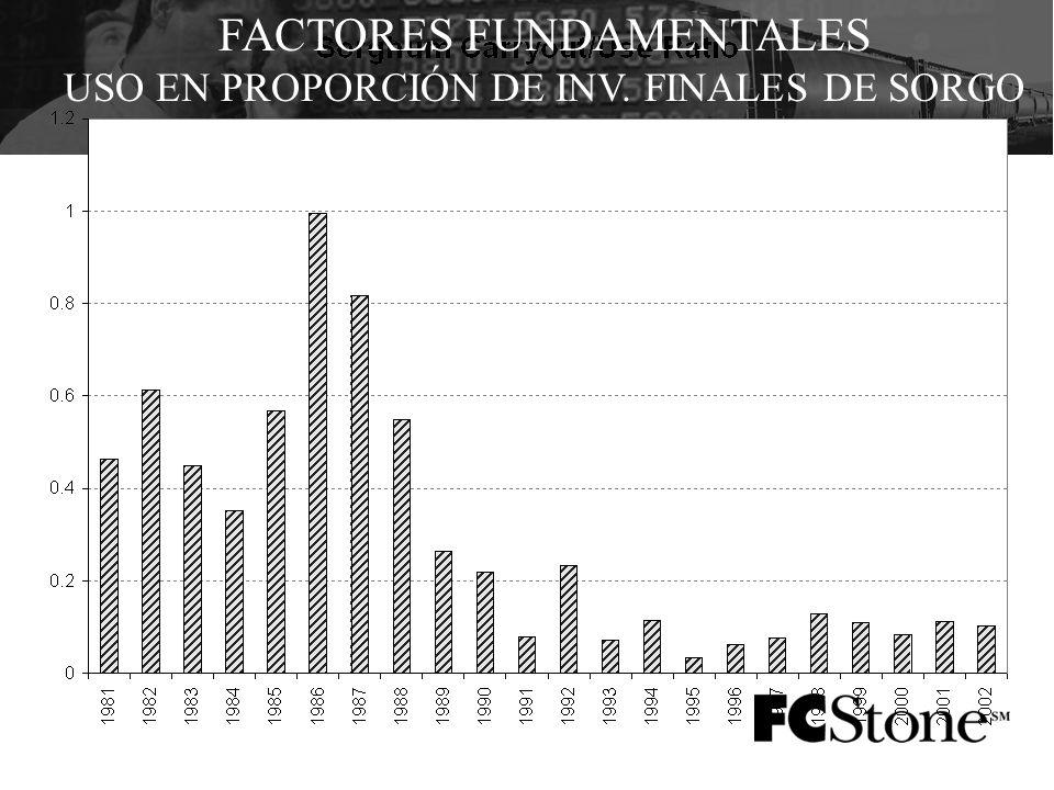 FACTORES FUNDAMENTALES USO EN PROPORCIÓN DE INV. FINALES DE SORGO