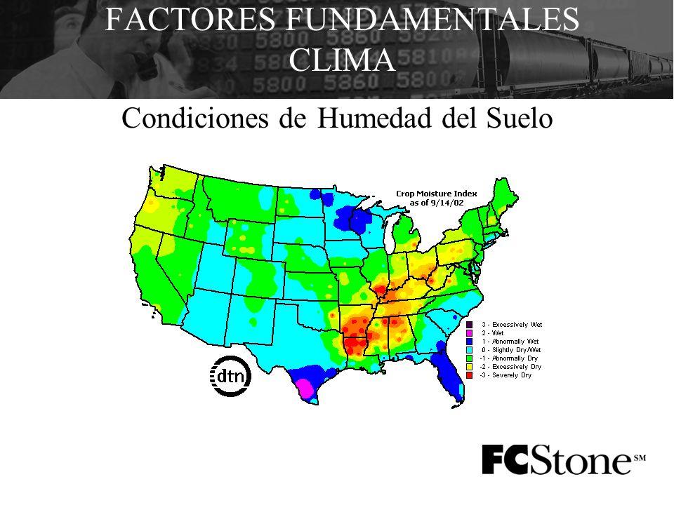 FACTORES FUNDAMENTALES CLIMA Condiciones de Humedad del Suelo
