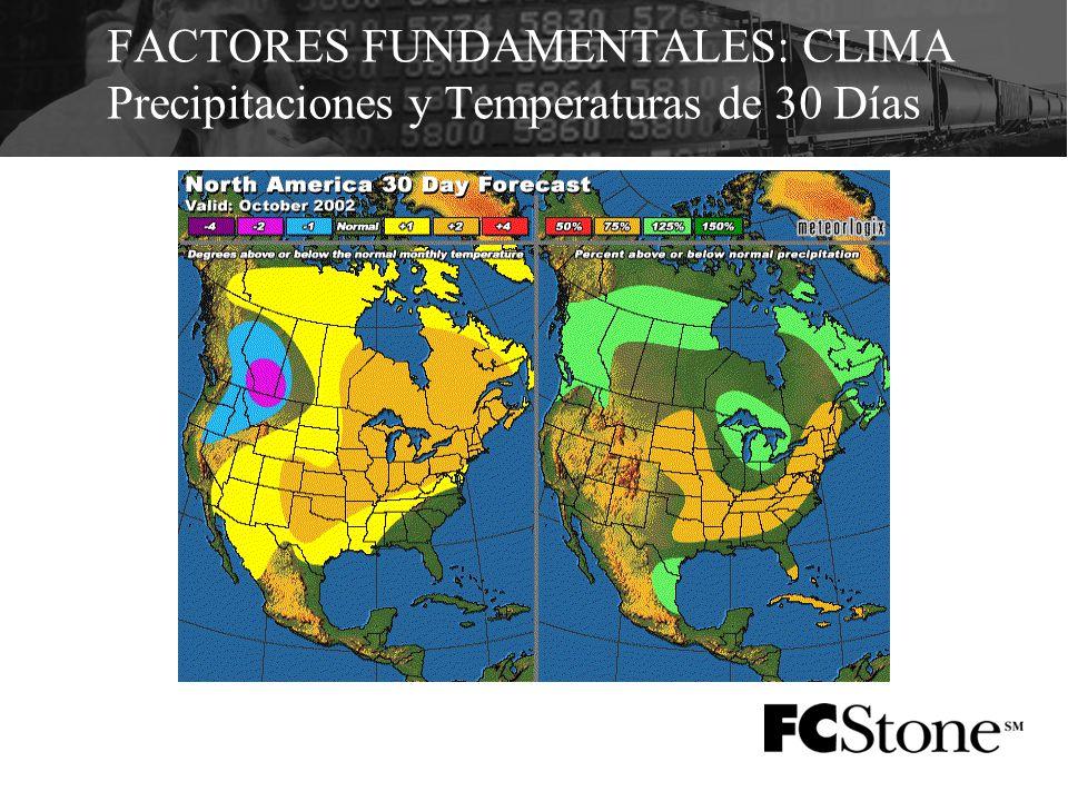 FACTORES FUNDAMENTALES: CLIMA Precipitaciones y Temperaturas de 30 Días