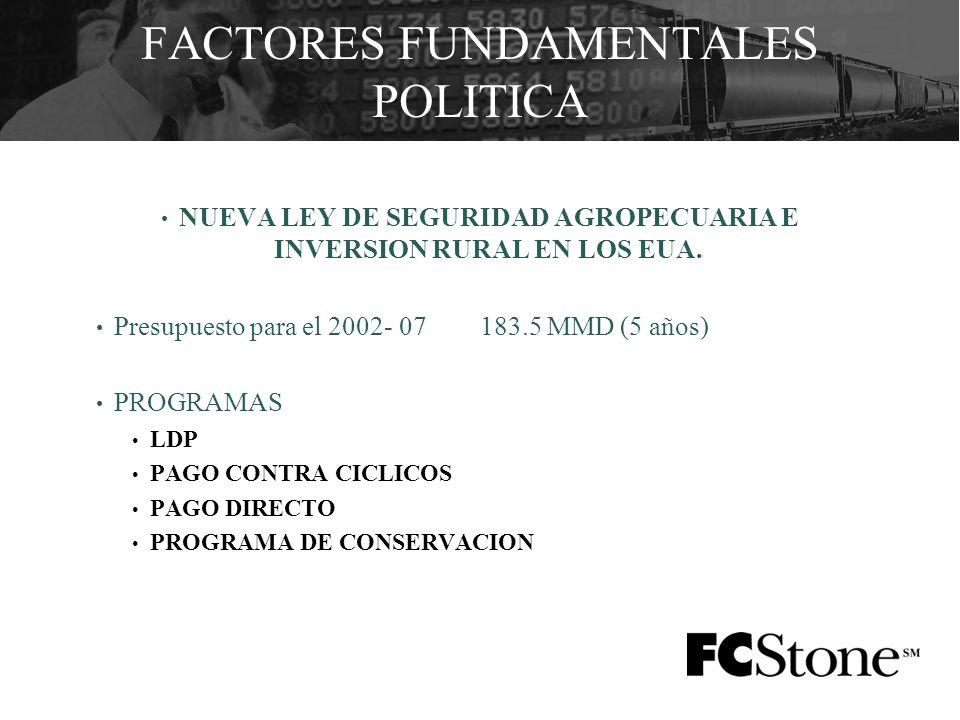 NUEVA LEY DE SEGURIDAD AGROPECUARIA E INVERSION RURAL EN LOS EUA.