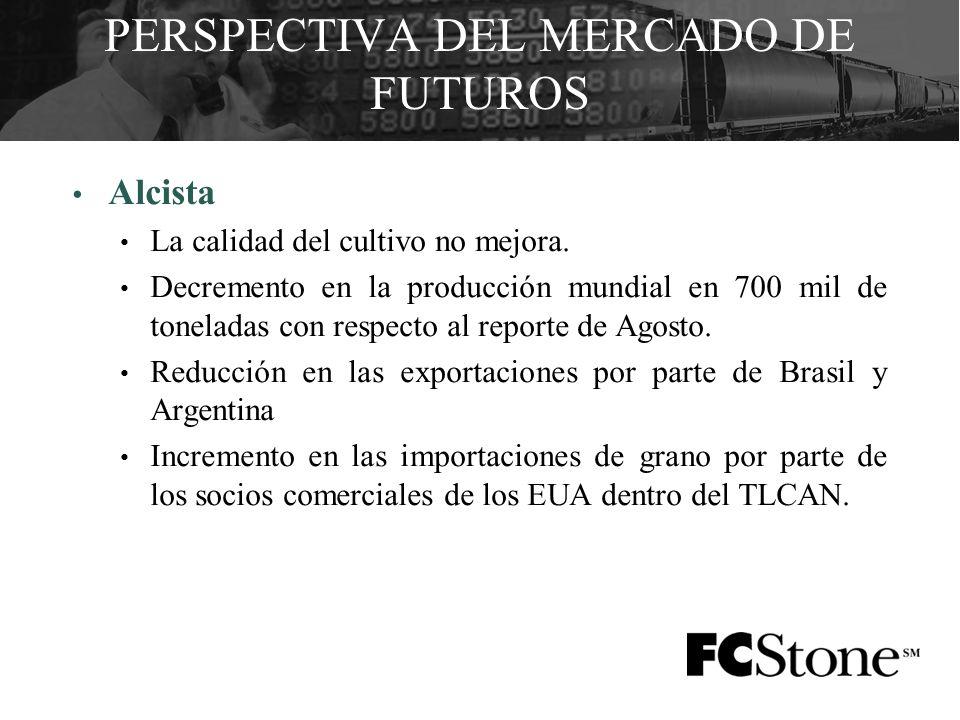 PERSPECTIVA DEL MERCADO DE FUTUROS Alcista La calidad del cultivo no mejora.