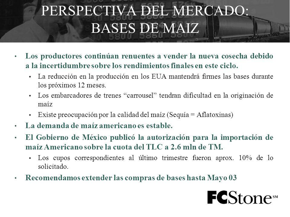 PERSPECTIVA DEL MERCADO: BASES DE MAIZ Los productores continúan renuentes a vender la nueva cosecha debido a la incertidumbre sobre los rendimientos finales en este ciclo.