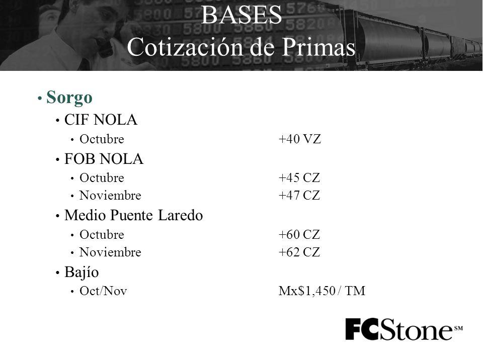 BASES Cotización de Primas Sorgo CIF NOLA Octubre+40 VZ FOB NOLA Octubre+45 CZ Noviembre+47 CZ Medio Puente Laredo Octubre+60 CZ Noviembre+62 CZ Bajío Oct/NovMx$1,450 / TM