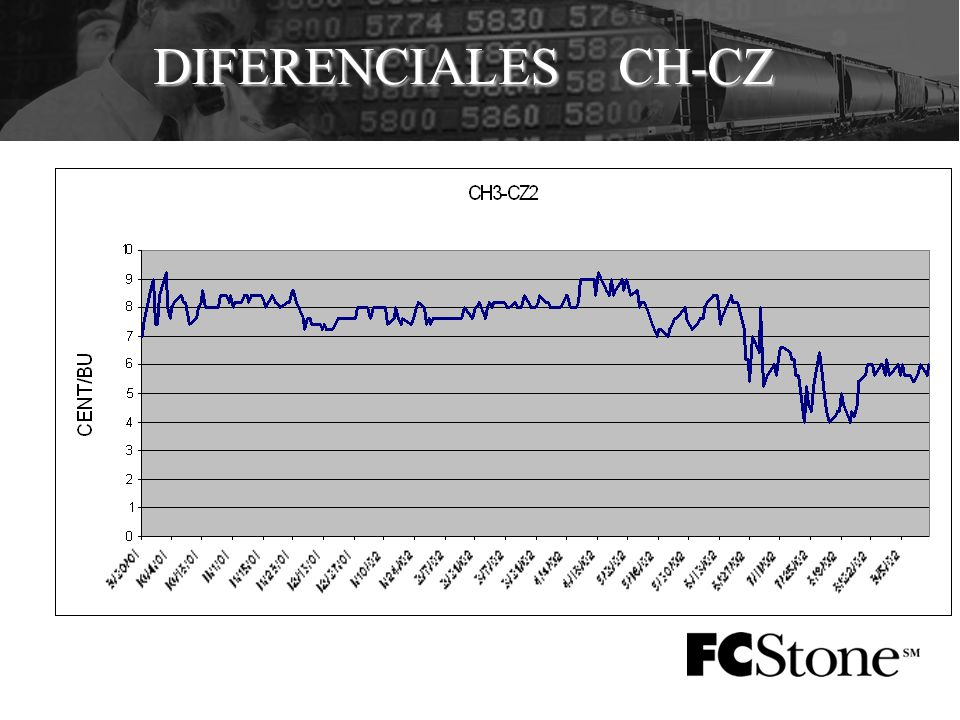 DIFERENCIALES CH-CZ
