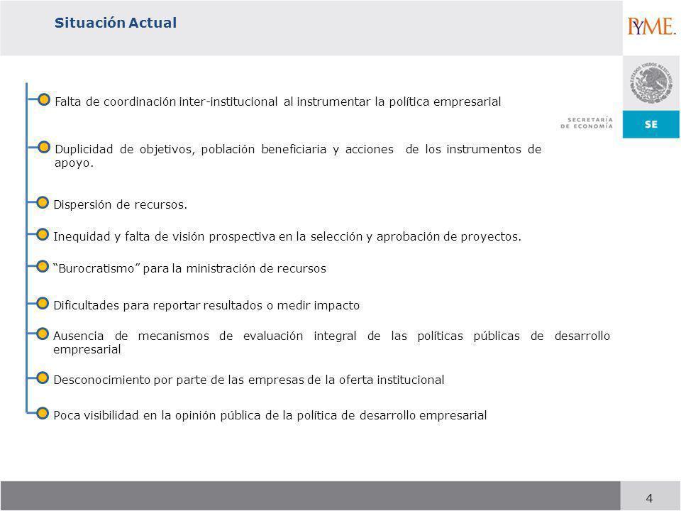 4 Situación Actual Falta de coordinación inter-institucional al instrumentar la política empresarial Duplicidad de objetivos, población beneficiaria y acciones de los instrumentos de apoyo.
