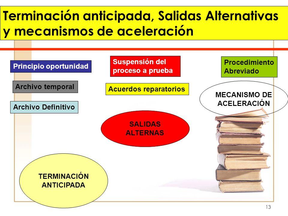 13 Terminación anticipada, Salidas Alternativas y mecanismos de aceleración Principio oportunidad Archivo temporal Archivo Definitivo Suspensión del p
