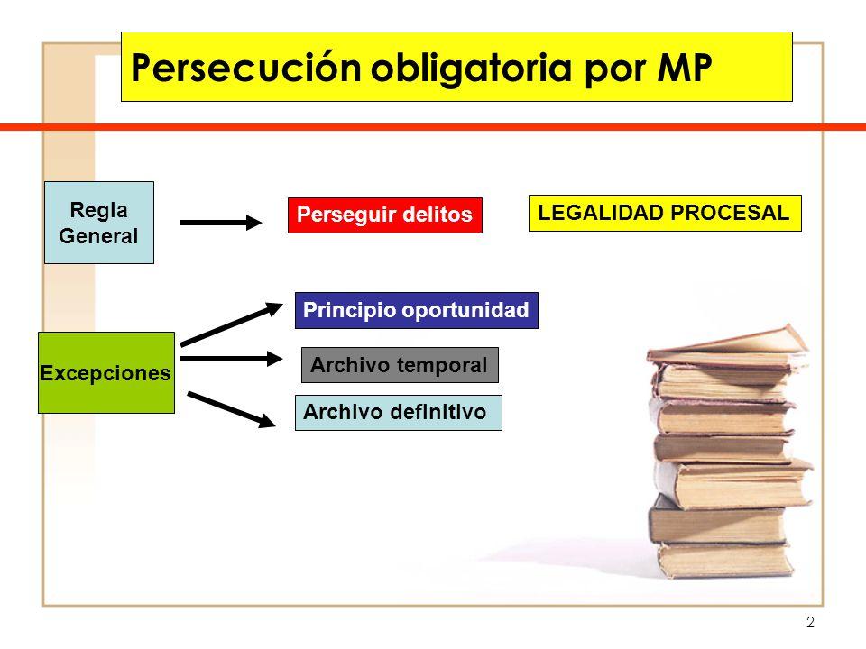 2 Persecución obligatoria por MP Regla General Perseguir delitos Excepciones Principio oportunidad Archivo temporal Archivo definitivo LEGALIDAD PROCE