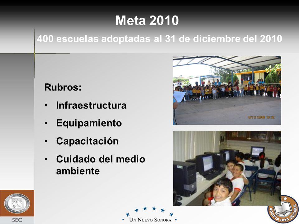 6 Meta 2010 400 escuelas adoptadas al 31 de diciembre del 2010 Rubros: Infraestructura Equipamiento Capacitación Cuidado del medio ambiente