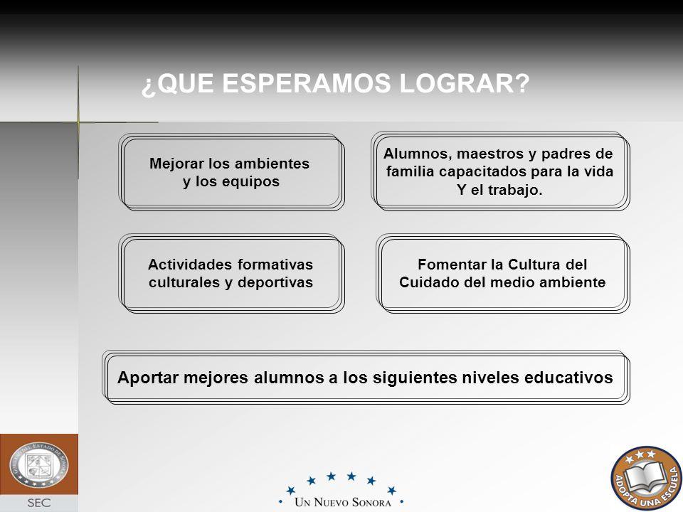 ¿QUE ESPERAMOS LOGRAR? Actividades formativas culturales y deportivas Alumnos, maestros y padres de familia capacitados para la vida Y el trabajo. Apo