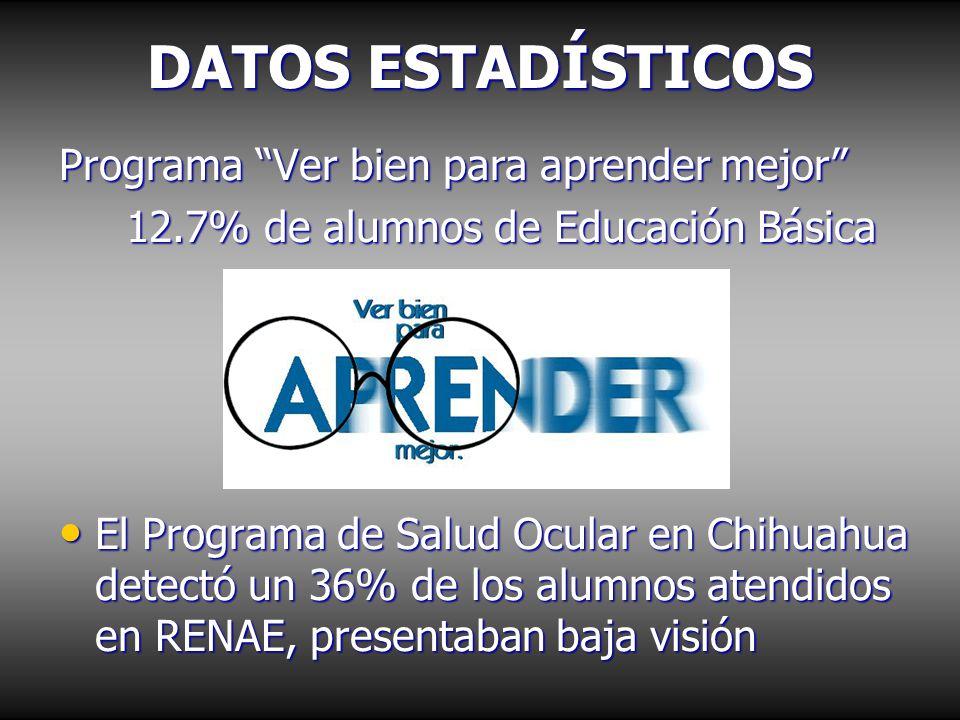 ESTADÍSTICA DE LA SITUACIÓN VISUAL DEL ESTADO DE CHIHUAHUA EN CUANTO A ERRORES DE REFRACCIÓN CICLO ESCOLAR 2006-2007 MIOPÍA 21.2% HIPERMETROPÍA 6.06%