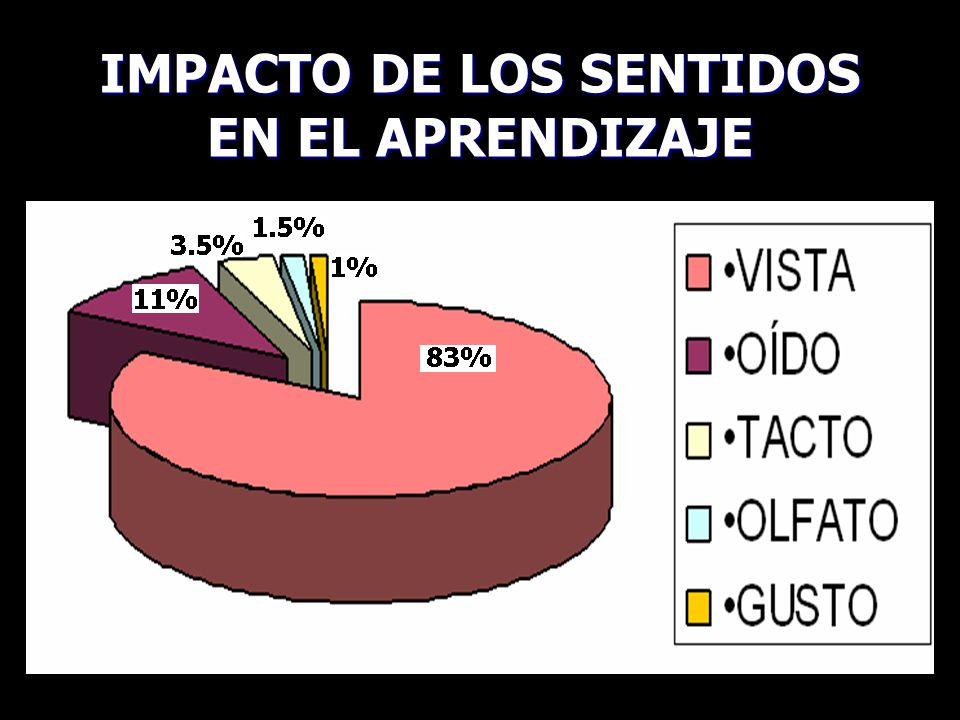 DATOS ESTADÍSTICOS Programa Ver bien para aprender mejor 12.7% de alumnos de Educación Básica El Programa de Salud Ocular en Chihuahua detectó un 36%