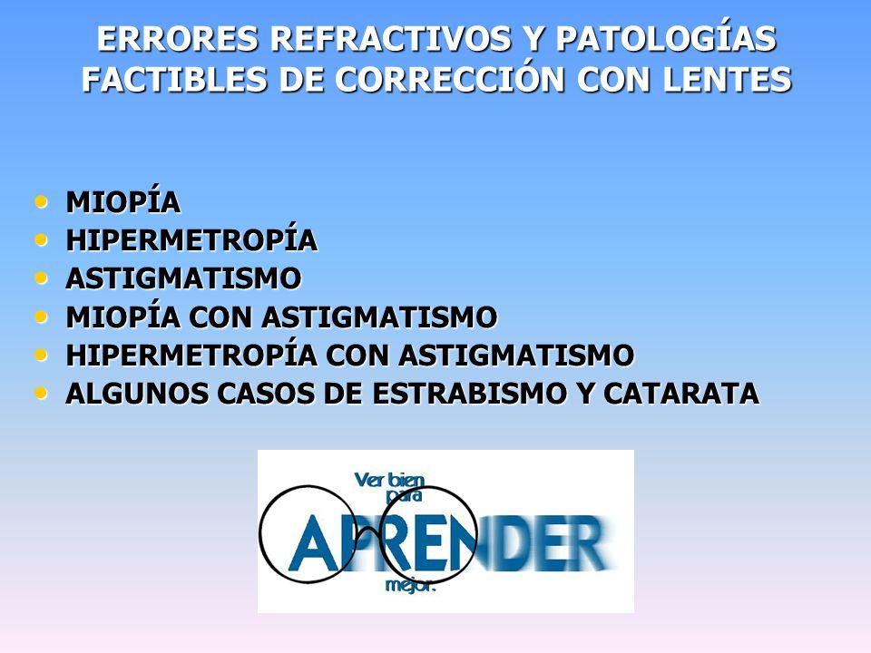 ERRORES REFRACTIVOS Y PATOLOGÍAS FACTIBLES DE CORRECCIÓN CON LENTES MIOPÍA HIPERMETROPÍA ASTIGMATISMO MIOPÍA CON ASTIGMATISMO HIPERMETROPÍA CON ASTIGMATISMO ALGUNOS CASOS DE ESTRABISMO Y CATARATA