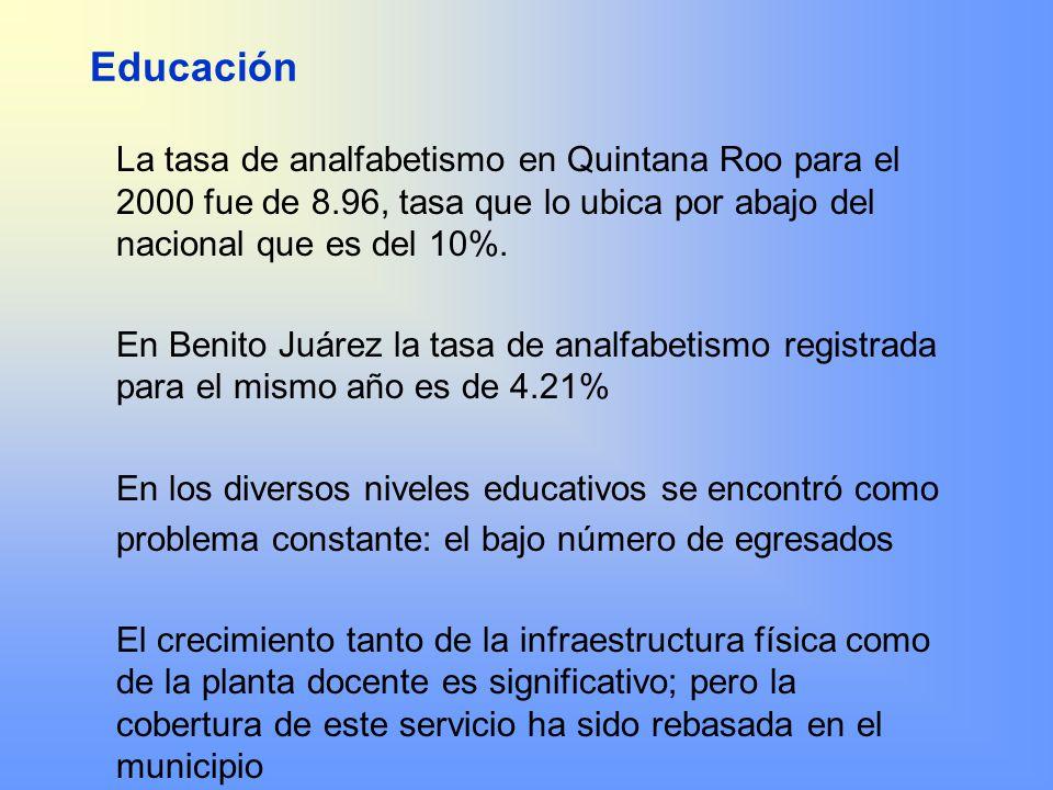 Educación La tasa de analfabetismo en Quintana Roo para el 2000 fue de 8.96, tasa que lo ubica por abajo del nacional que es del 10%. En Benito Juárez