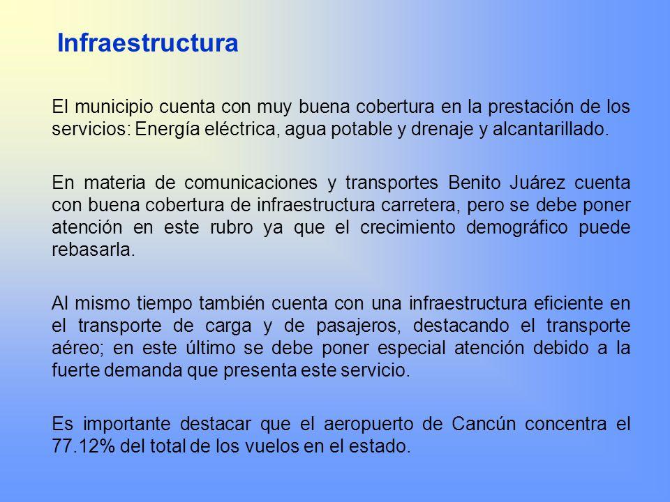 Infraestructura El municipio cuenta con muy buena cobertura en la prestación de los servicios: Energía eléctrica, agua potable y drenaje y alcantarill