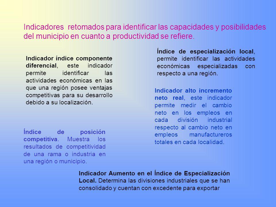 Indicadores retomados para identificar las capacidades y posibilidades del municipio en cuanto a productividad se refiere. Índice de especialización l