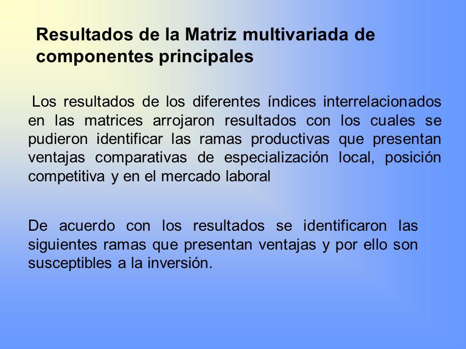 Resultados de la Matriz multivariada de componentes principales Los resultados de los diferentes índices interrelacionados en las matrices arrojaron r