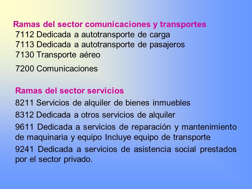 Ramas del sector comunicaciones y transportes 7112 Dedicada a autotransporte de carga 7113 Dedicada a autotransporte de pasajeros 7130 Transporte aére