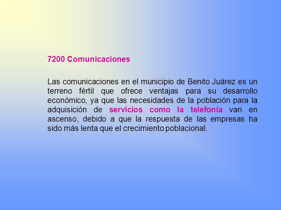 7200 Comunicaciones Las comunicaciones en el municipio de Benito Juárez es un terreno fértil que ofrece ventajas para su desarrollo económico, ya que