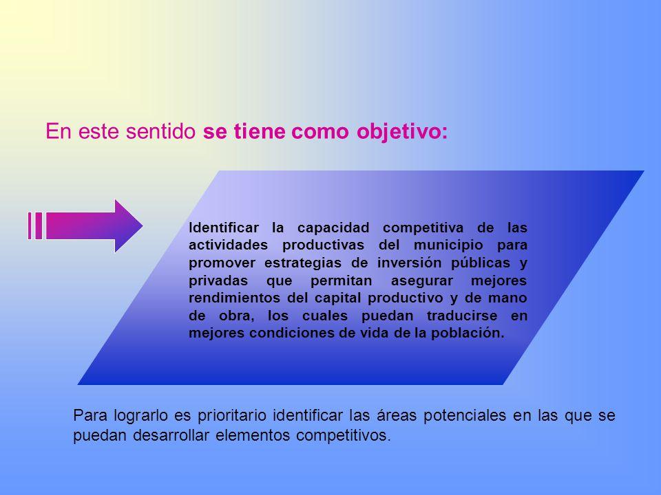 En este sentido se tiene como objetivo: Identificar la capacidad competitiva de las actividades productivas del municipio para promover estrategias de