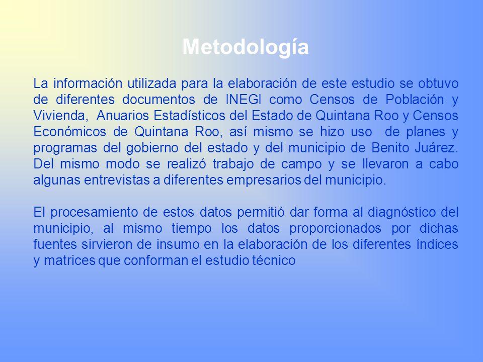 Metodología La información utilizada para la elaboración de este estudio se obtuvo de diferentes documentos de INEGI como Censos de Población y Vivien