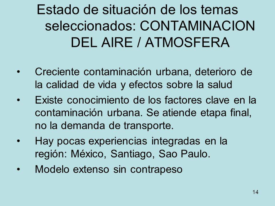 14 Estado de situación de los temas seleccionados: CONTAMINACION DEL AIRE / ATMOSFERA Creciente contaminación urbana, deterioro de la calidad de vida