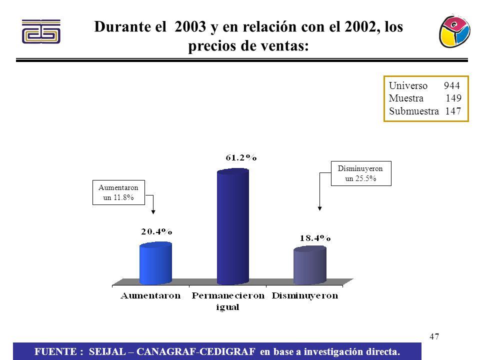 47 Durante el 2003 y en relación con el 2002, los precios de ventas: Aumentaron un 11.8% Universo 944 Muestra 149 Submuestra 147 Disminuyeron un 25.5%