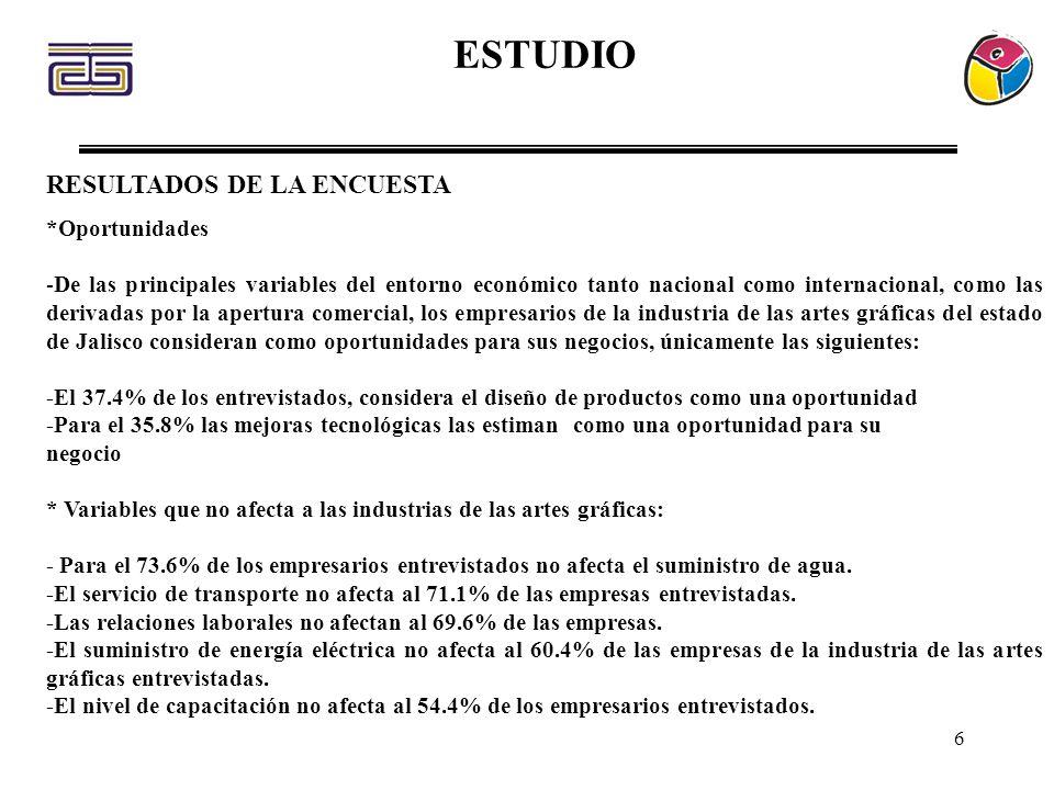 7 -COMPORTAMIENTO DE LAS PRINCIPALES VARIIABLE -Entorno económico.- Al 78.2% de las empresas les afecta como limitante la certidumbre economía del país.