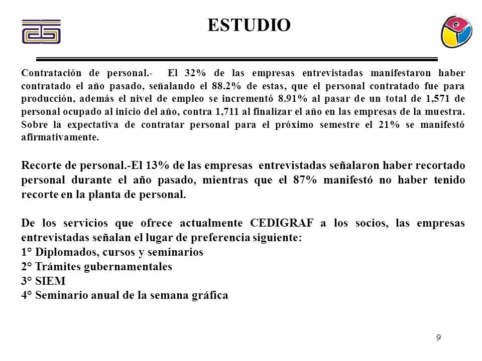 40 ¿Cómo considera el actual entorno para los negocios en el estado de Jalisco.