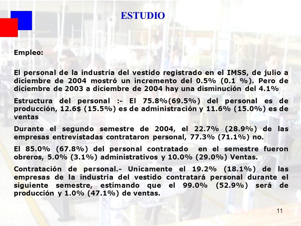 11 Empleo: El personal de la industria del vestido registrado en el IMSS, de julio a diciembre de 2004 mostró un incremento del 0.5% (0.1 %). Pero de
