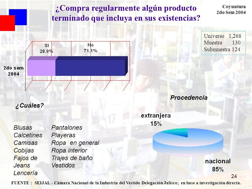 24 Coyuntura 2do Sem 2004 FUENTE : SEIJAL - Cámara Nacional de la Industria del Vestido Delegación Jalisco; en base a investigación directa. ¿Compra r