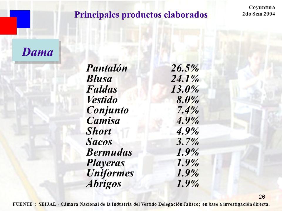 26 FUENTE : SEIJAL - Cámara Nacional de la Industria del Vestido Delegación Jalisco; en base a investigación directa. Coyuntura 2do Sem 2004 Principal