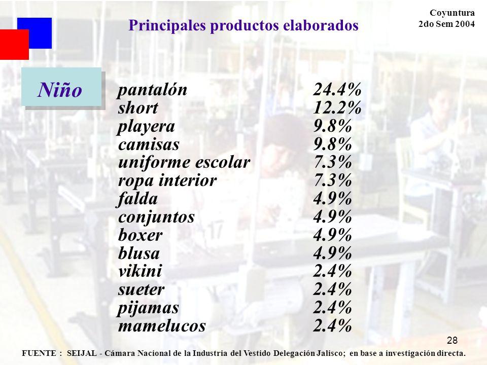 28 FUENTE : SEIJAL - Cámara Nacional de la Industria del Vestido Delegación Jalisco; en base a investigación directa. Coyuntura 2do Sem 2004 Principal