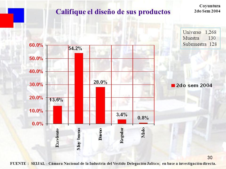 30 FUENTE : SEIJAL - Cámara Nacional de la Industria del Vestido Delegación Jalisco; en base a investigación directa. Coyuntura 2do Sem 2004 Califique