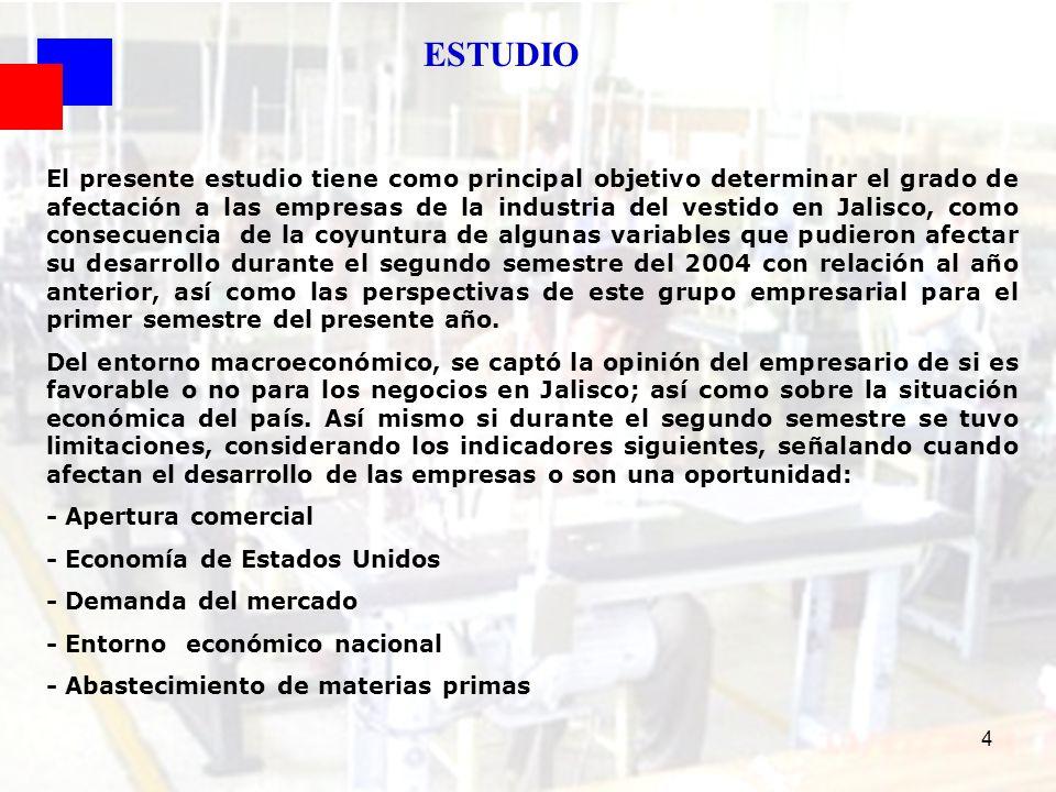 4 El presente estudio tiene como principal objetivo determinar el grado de afectación a las empresas de la industria del vestido en Jalisco, como cons