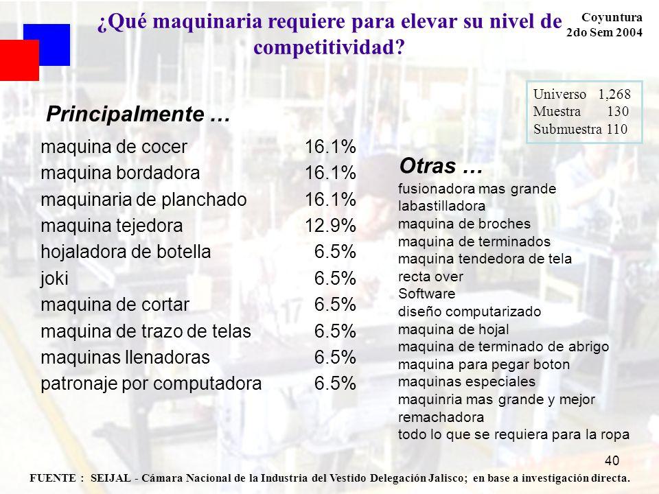 40 FUENTE : SEIJAL - Cámara Nacional de la Industria del Vestido Delegación Jalisco; en base a investigación directa. Coyuntura 2do Sem 2004 ¿Qué maqu