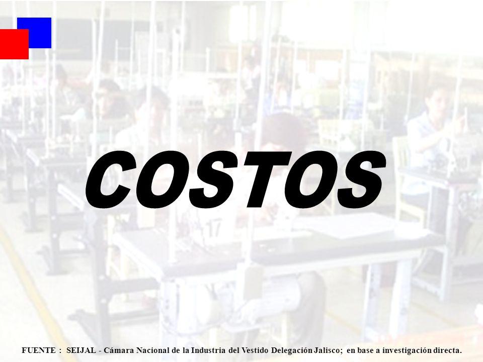 45 FUENTE : SEIJAL - Cámara Nacional de la Industria del Vestido Delegación Jalisco; en base a investigación directa.