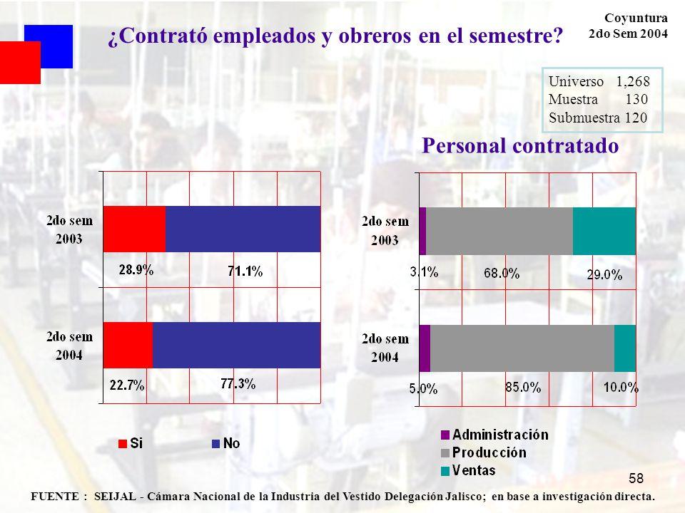 58 FUENTE : SEIJAL - Cámara Nacional de la Industria del Vestido Delegación Jalisco; en base a investigación directa. Coyuntura 2do Sem 2004 ¿Contrató