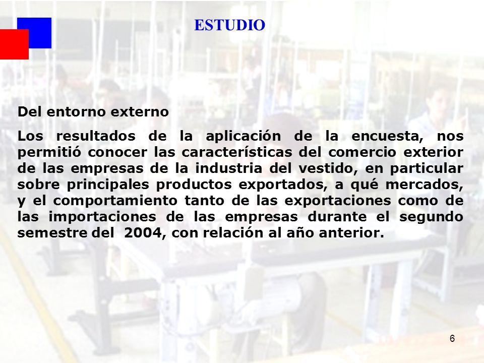 6 Del entorno externo Los resultados de la aplicación de la encuesta, nos permitió conocer las características del comercio exterior de las empresas d