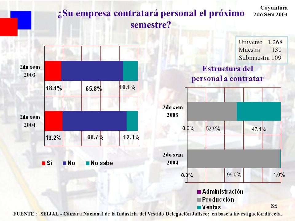 65 FUENTE : SEIJAL - Cámara Nacional de la Industria del Vestido Delegación Jalisco; en base a investigación directa. Coyuntura 2do Sem 2004 Universo
