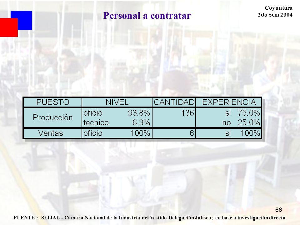 66 FUENTE : SEIJAL - Cámara Nacional de la Industria del Vestido Delegación Jalisco; en base a investigación directa. Coyuntura 2do Sem 2004 Personal