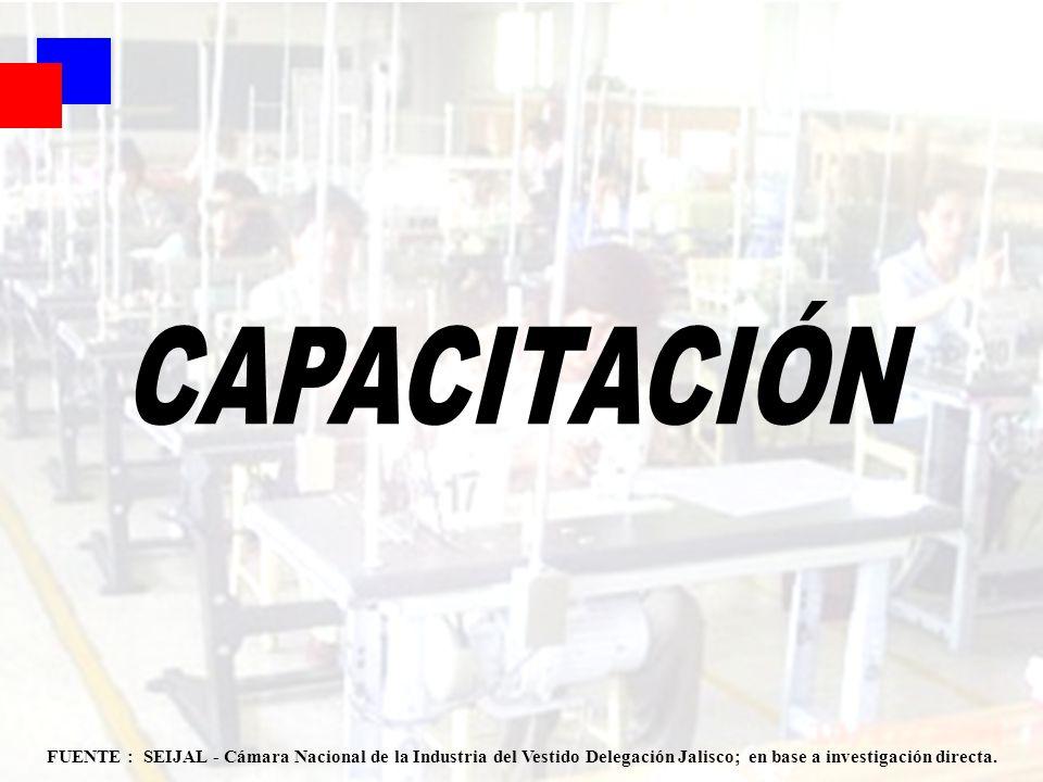 68 FUENTE : SEIJAL - Cámara Nacional de la Industria del Vestido Delegación Jalisco; en base a investigación directa.
