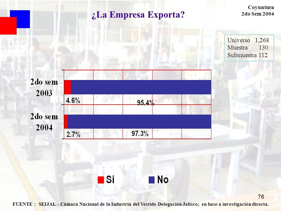 76 FUENTE : SEIJAL - Cámara Nacional de la Industria del Vestido Delegación Jalisco; en base a investigación directa. Coyuntura 2do Sem 2004 Universo