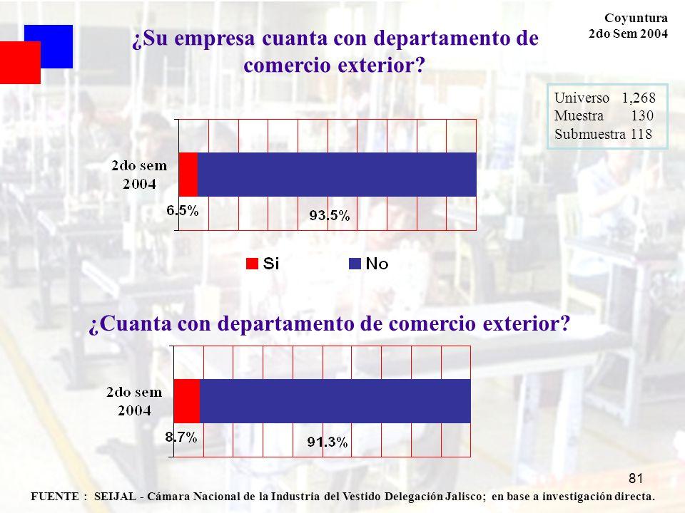81 FUENTE : SEIJAL - Cámara Nacional de la Industria del Vestido Delegación Jalisco; en base a investigación directa. Coyuntura 2do Sem 2004 Universo